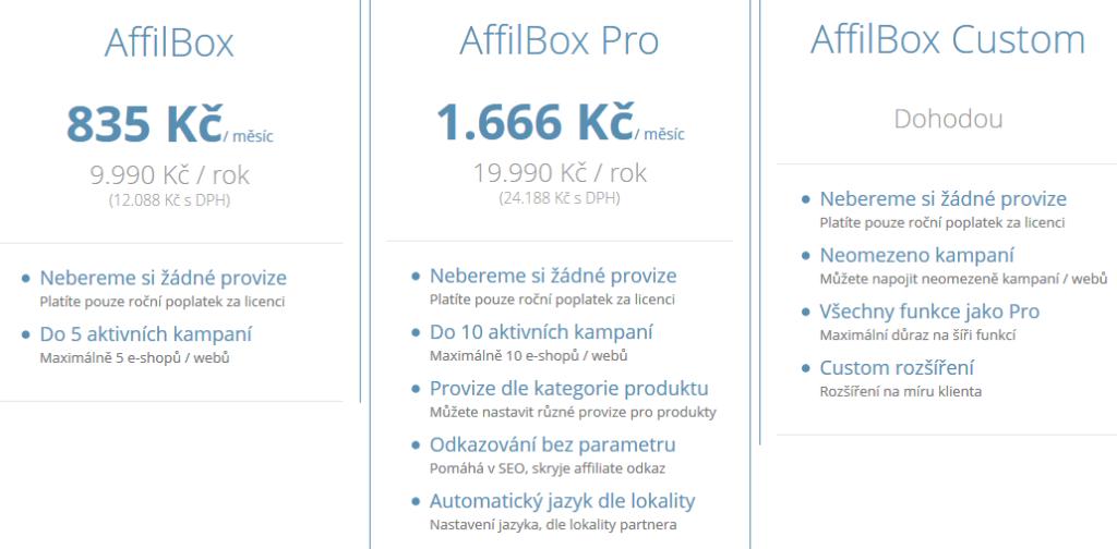 Recenzie AffilBoxu - cenové balíčky