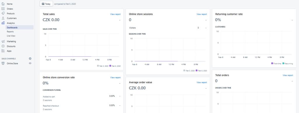 Recenzia Shopify - analytika