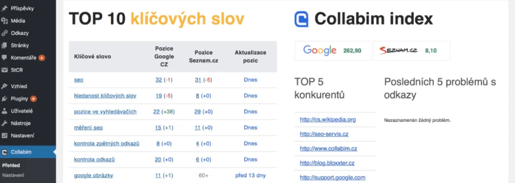 Recenzie Collabimu WordPress widget nástenka