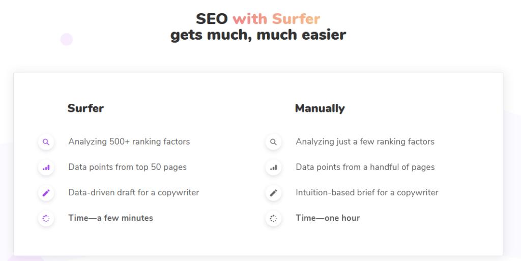 Surfer SEO recenzie hlavné funkcie nástroja