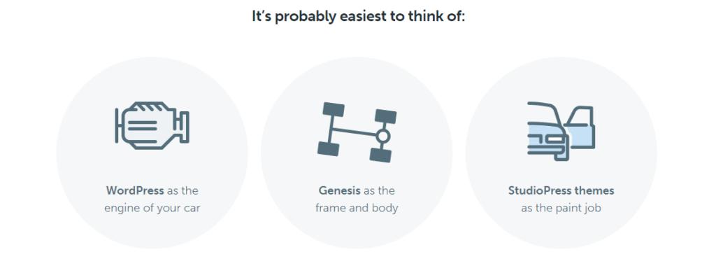 Recenzia Genesis Framework čo to je?