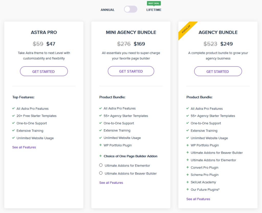 WordPress šablóna Astra PRO recenzia ceny
