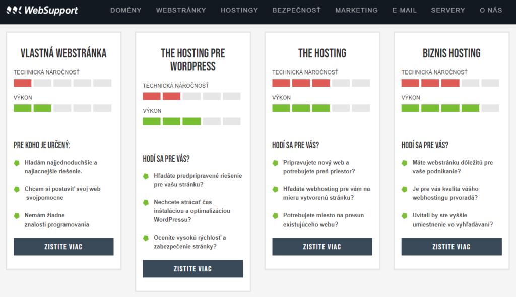 WebSupport recenzie ponuka webhostingu The Hosting