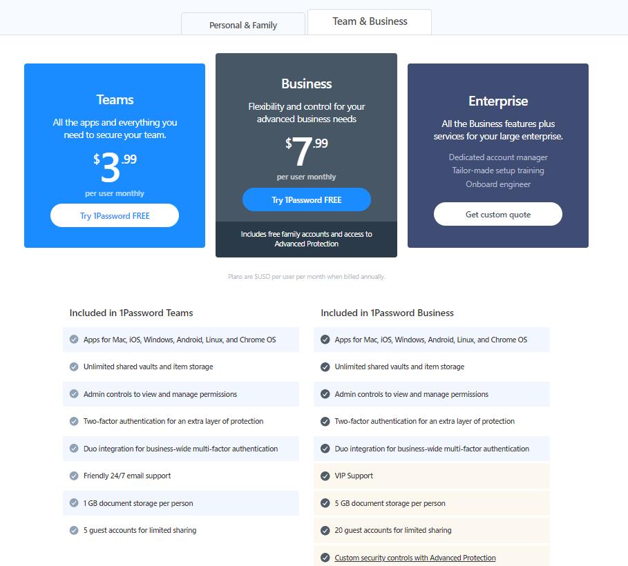 1Password recenzia cena pre firmy