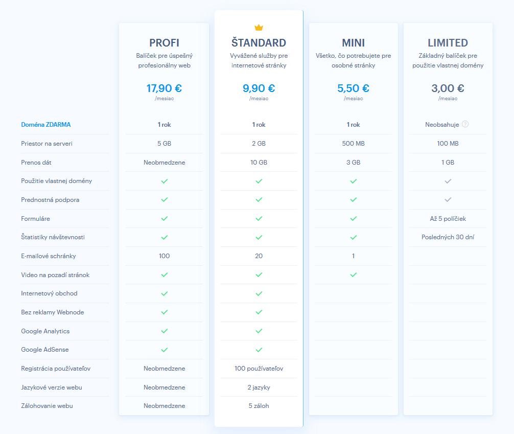 Webnode vs. Wix - Webnode cenové tarify