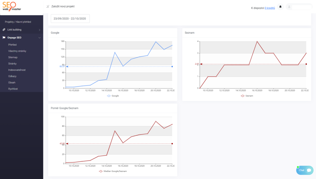 Recenzie SEOwebmaster - kontrola indexácie prehľad