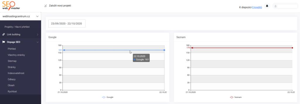 Recenzie SEOwebmasteru - sledovanie indexácie stránok