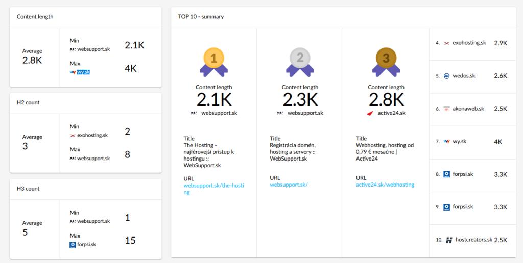 SERP Analysis - výsledky vyhľadávania.