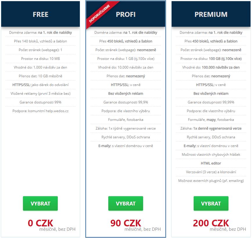 Recenzia WEDOS Website - cenník