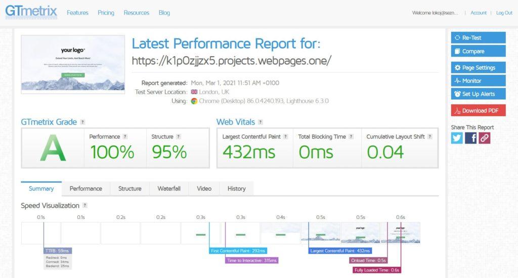 FastPages recenzia - výsledky merania rýchlosti pomocou GTmetrix.