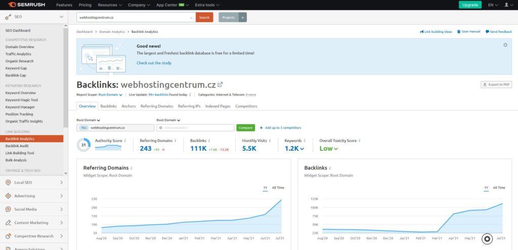 SEMrush backlink tool: ukážka nástroja