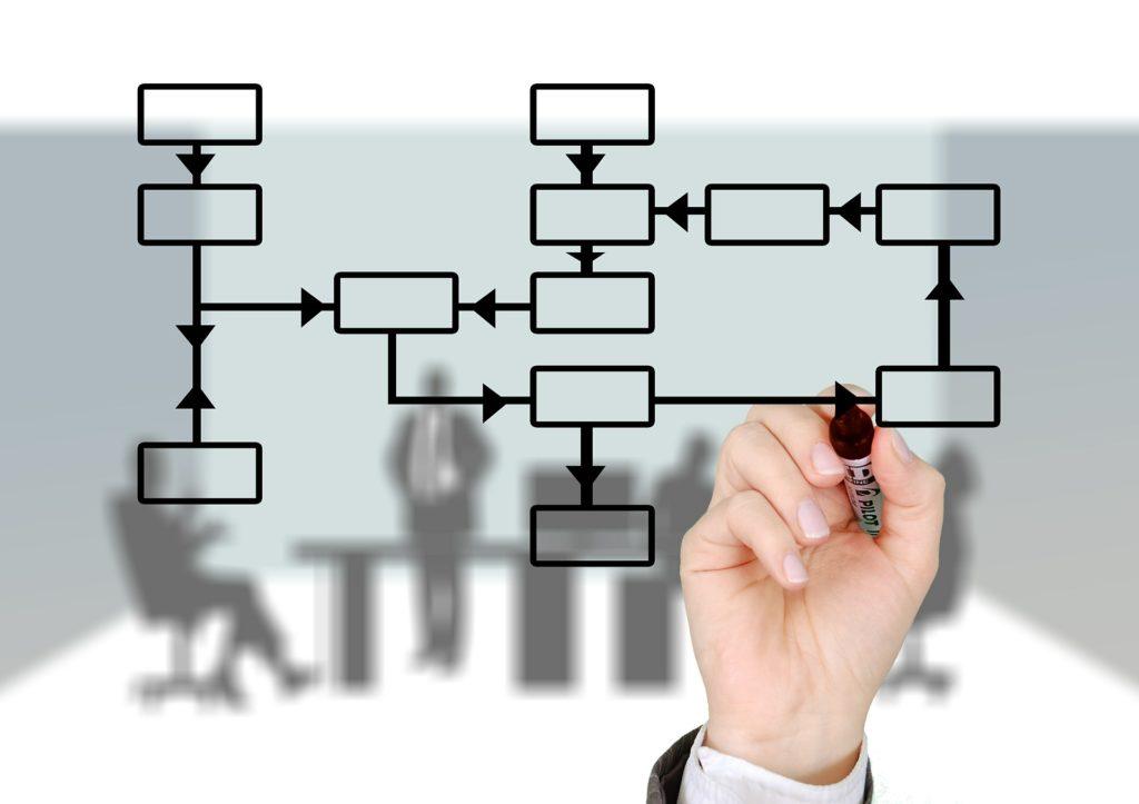 Online Udemy kurzy analýzy softvérových systémov UML diagramy