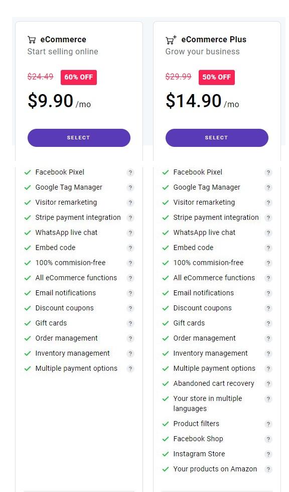 Porovnanie tarífov eCommerce vs. eCommerce Plus