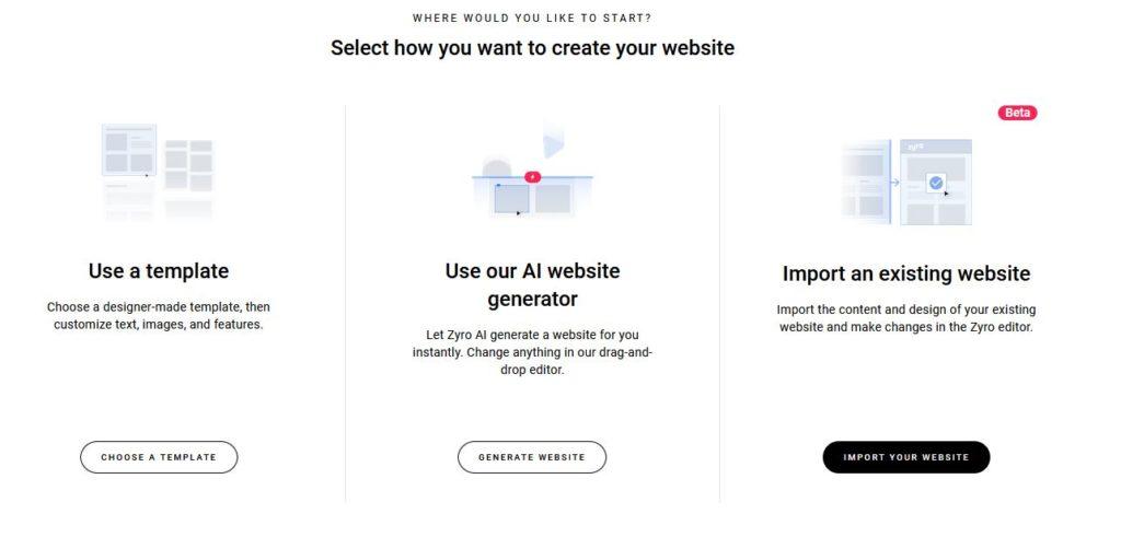Metódy vytvorenia novej webovej stránky.