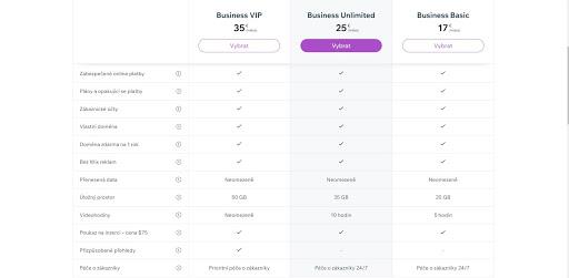 Wix: Balíčky pre e-shopové riešenia